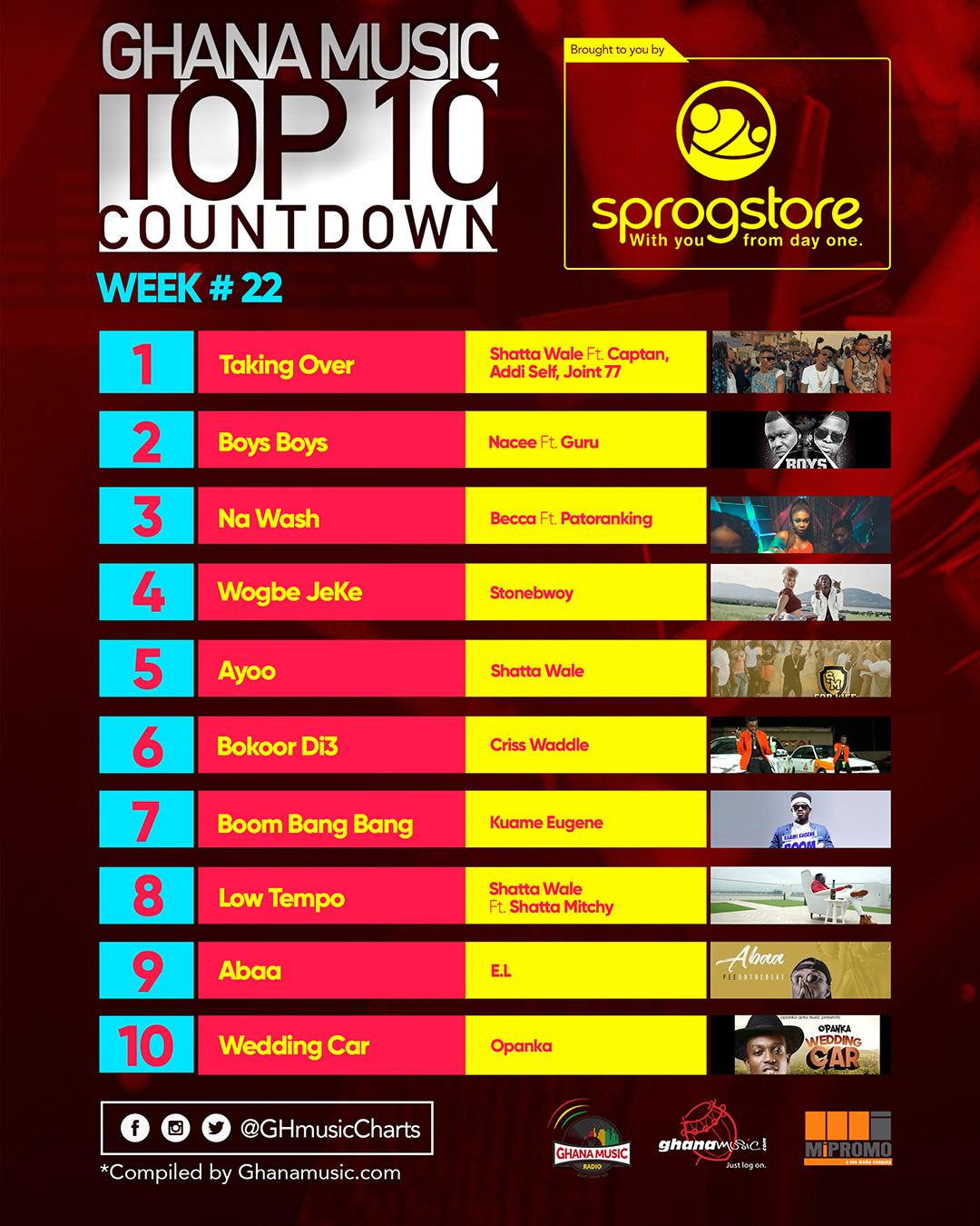 Week #22: Week ending Saturday, June 3rd, 2017. Ghana Music Top 10 Countdown.