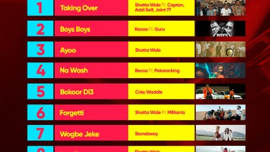 Week #23: Week ending Saturday, June 10th, 2017. Ghana Music Top 10 Countdown.