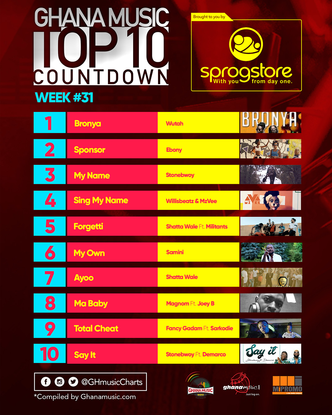 Week #31: Week ending Saturday, August 5th, 2017. Ghana Music Top 10 Countdown.