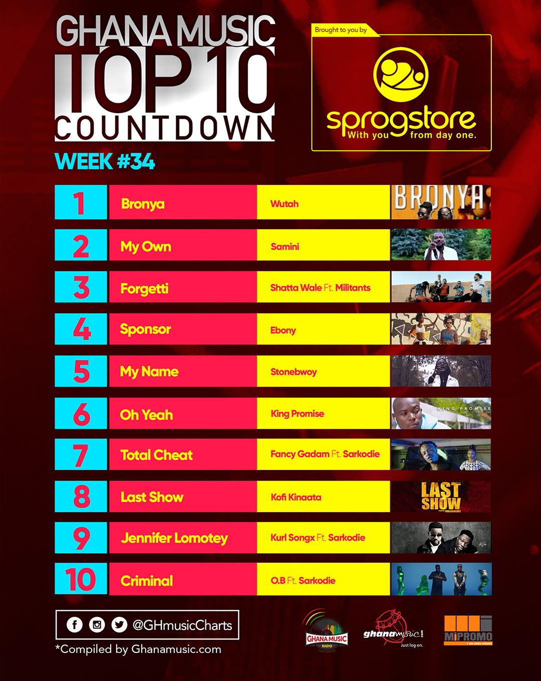 Week #34: Week ending Saturday, August 26th, 2017. Ghana Music Top 10 Countdown.