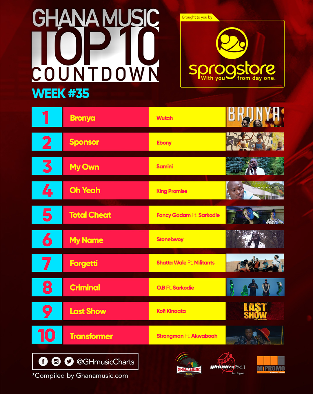 Week #35: Week ending Saturday, September 3rd, 2017. Ghana Music Top 10 Countdown.