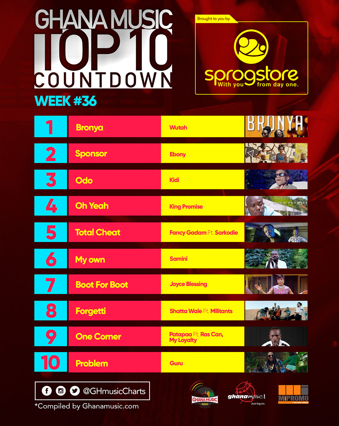 Week #36: Week ending Saturday, September 10th, 2017. Ghana Music Top 10 Countdown.