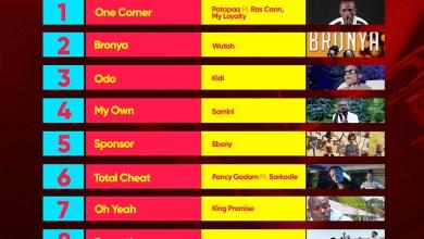 Photo of Week #37: Ghana Music Top 10 Countdown