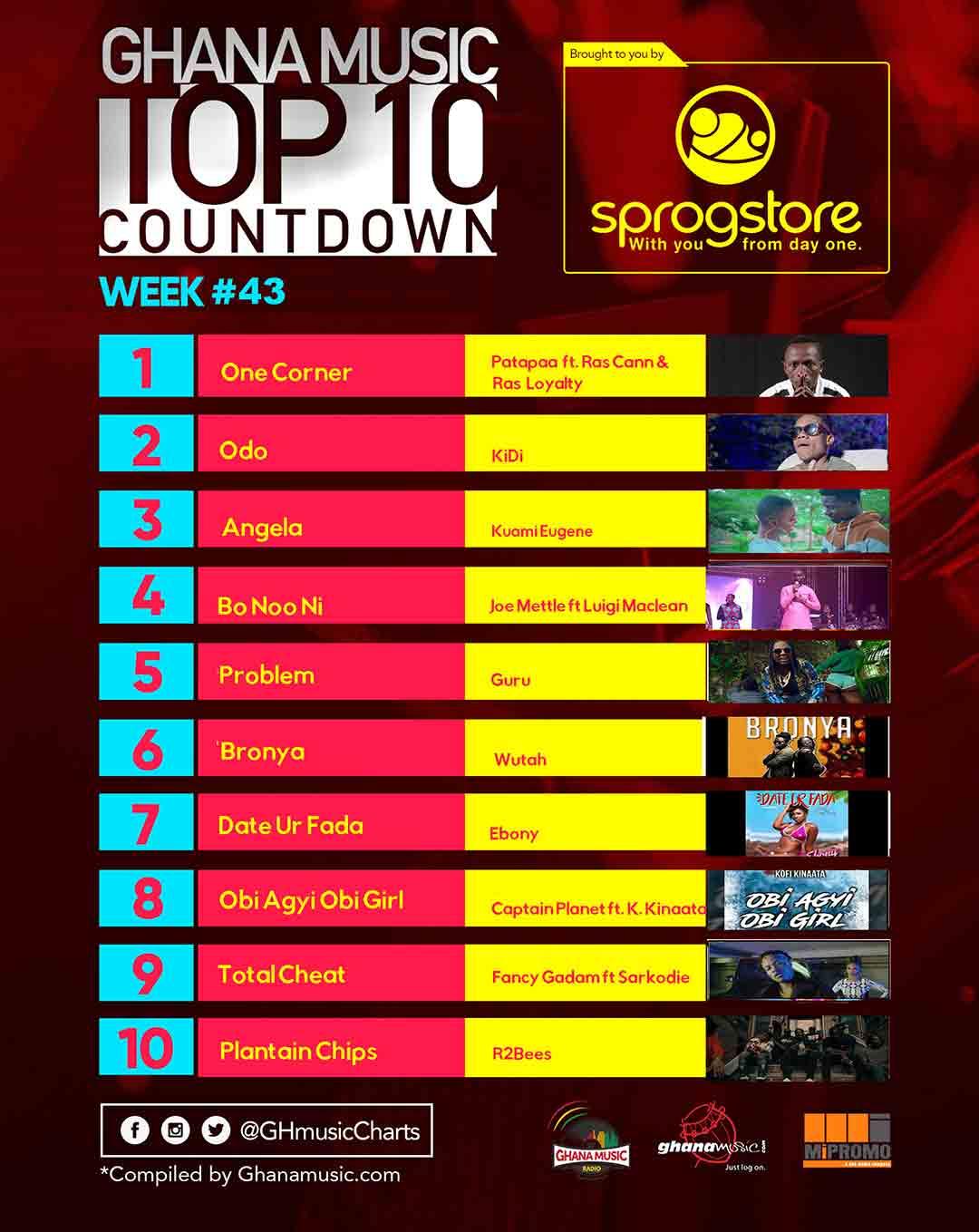 Week #43: Week ending Saturday, October 28th, 2017. Ghana Music Top 10 Countdown.