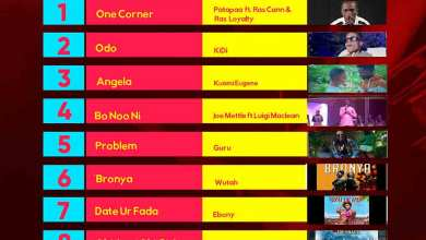 Week #43: Week ending Saturday, October 28th, 2017. Ghana Music Top 10 Countdown.