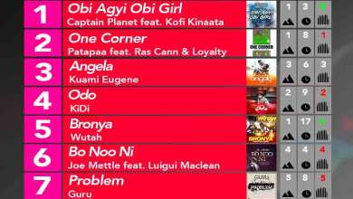 Week #44: Week ending Saturday, November 4th, 2017. Ghana Music Top 10 Countdown.