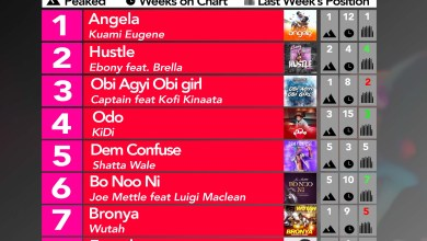 Photo of Week #50: Ghana Music Top 10 Countdown
