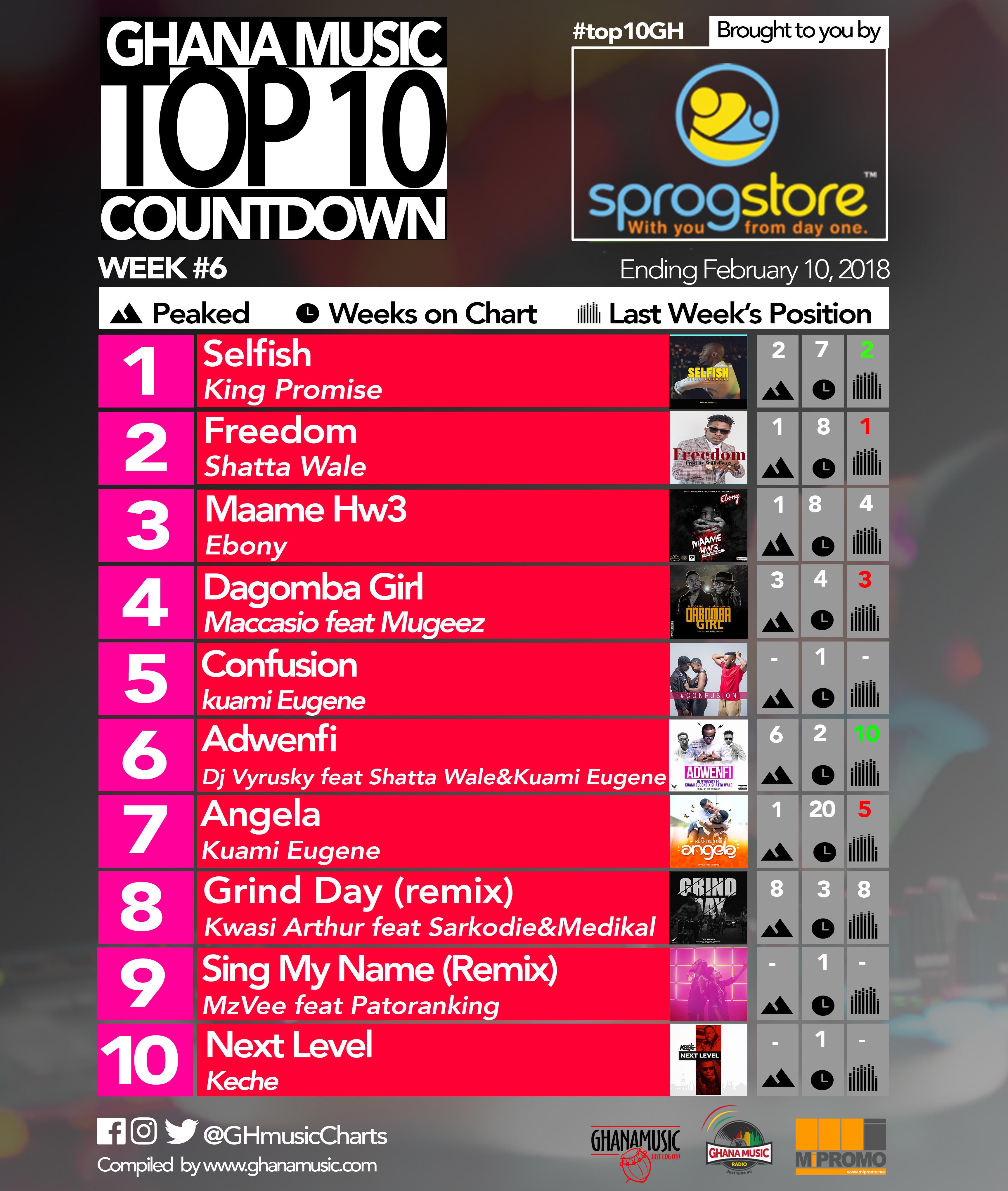 Week #6: Ghana Music Top 10 Countdown