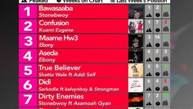 Photo of Week #12: Ghana Music Top 10 Countdown