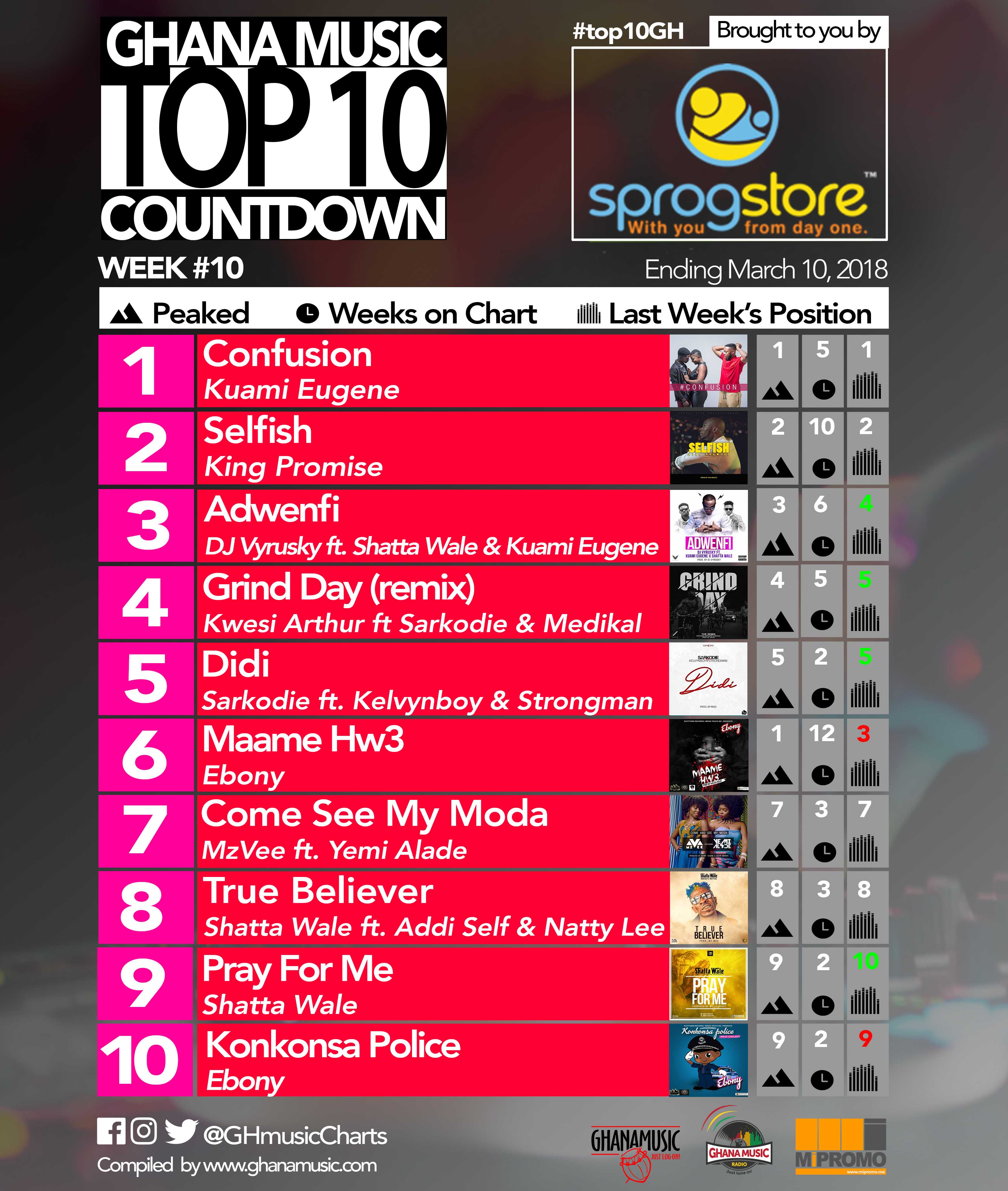 Week #10: Ghana Music Top 10 Countdown