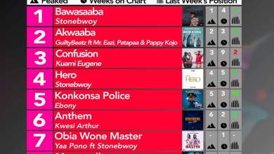 Week #14: Ghana Music Top 10 Countdown