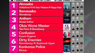 Photo of Week #16: Ghana Music Top 10 Countdown