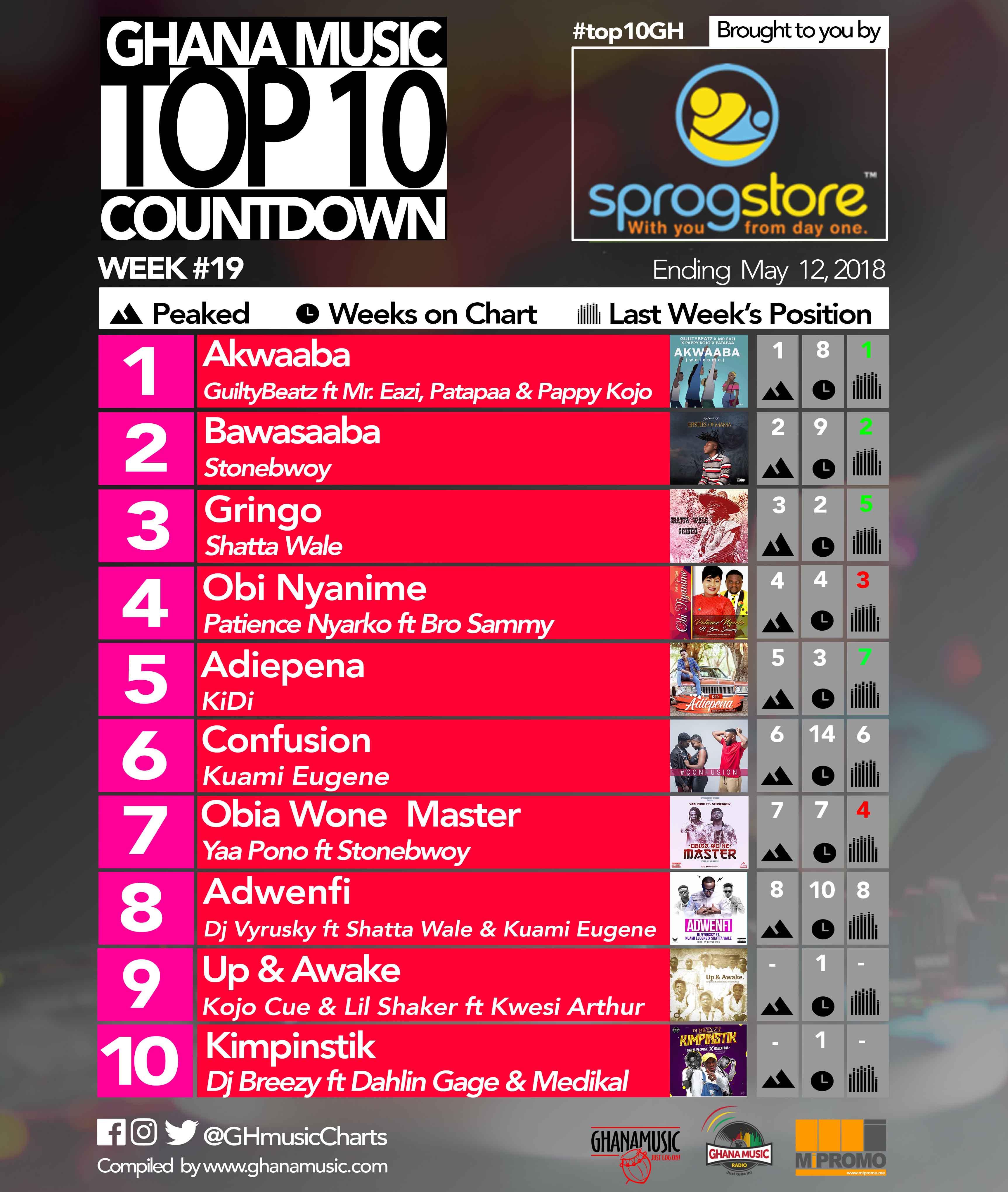 Week #19: Ghana Music Top 10 Countdown