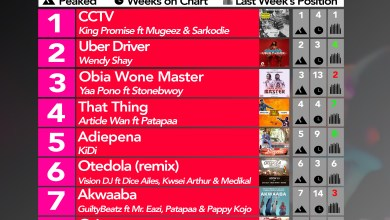 Week #25: Ghana Music Top 10 Countdown