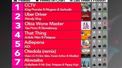 Photo of Week #25: Ghana Music Top 10 Countdown