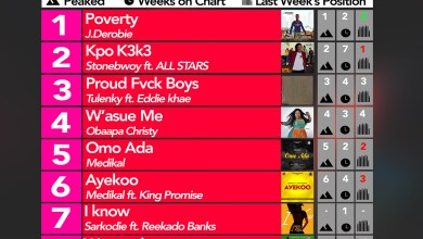 Photo of Week #6: Ghana Music Top 10 Countdown