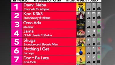 Week 19: Ghana Music Top 10 Countdown