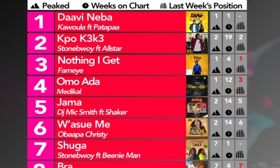Week 18: Ghana Music Top 10 Countdown
