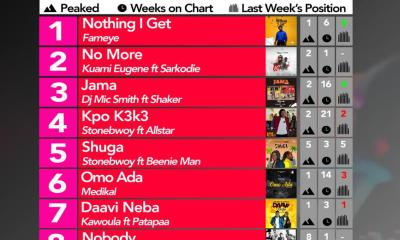 Week 20: Ghana Music Top 10 Countdown
