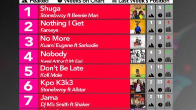 2019 Week 22: Ghana Music Top 10 Countdown