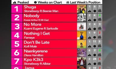 2019 Week 23: Ghana Music Top 10 Countdown