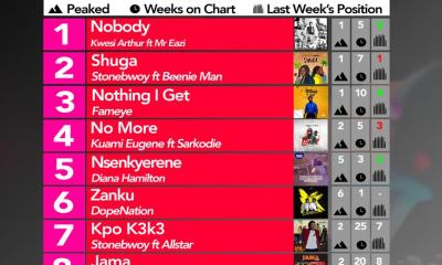 2019 Week 24: Ghana Music Top 10 Countdown