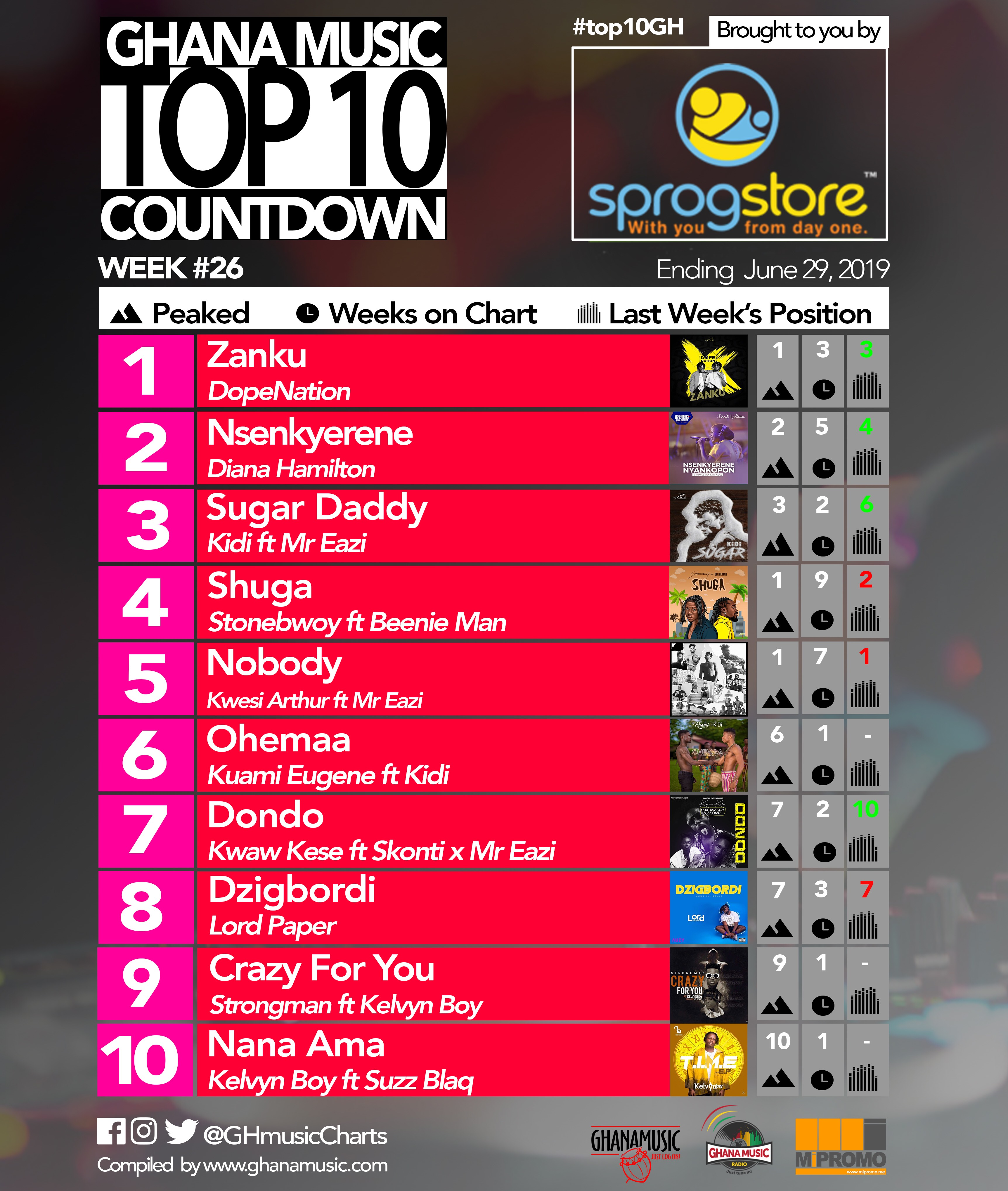 2019 Week 26: Ghana Music Top 10 Countdown