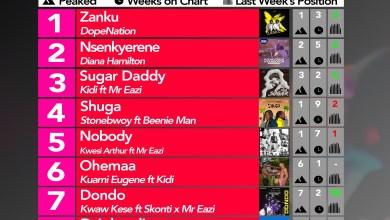 2019 Week 26: Ghana Music Top 10 Countdown