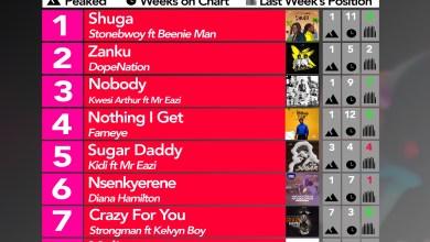 Photo of 2019 Week 28: Ghana Music Top 10 Countdown