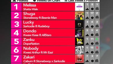 2019 Week 34: Ghana Music Top 10 Countdown