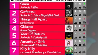 Photo of 2019 Week 52: Ghana Music Top 10 Countdown