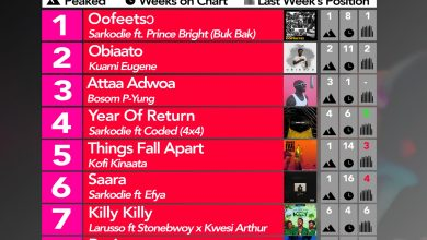Photo of 2020 Week 3: Ghana Music Top 10 Countdown