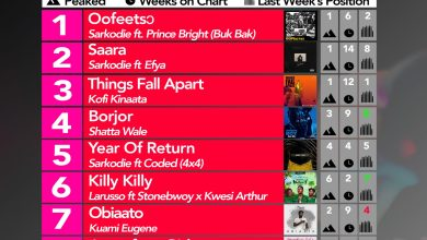 Photo of 2020 Week 1: Ghana Music Top 10 Countdown