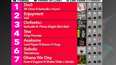 Photo of 2020 Week 11: Ghana Music Top 10 Countdown