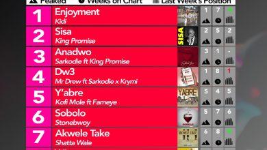 2020 Week 14: Ghana Music Top 10 Countdown