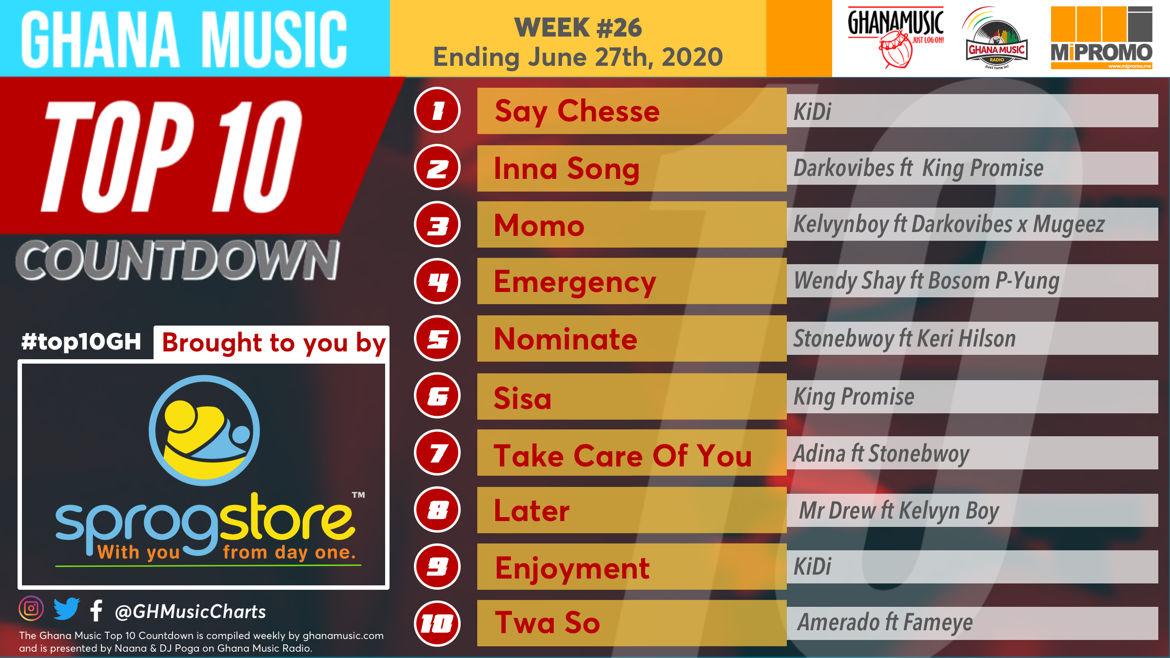 2020 Week 26: Ghana Music Top 10 Countdown