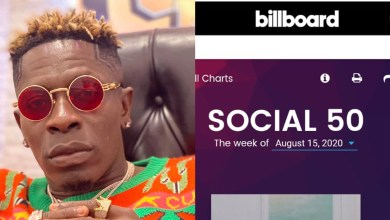 Photo of Shatta Wale charts in yet another Billboard Social 50 list
