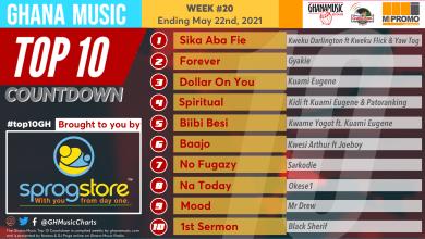 2021 Week 20: Ghana Music Top 10 Countdown