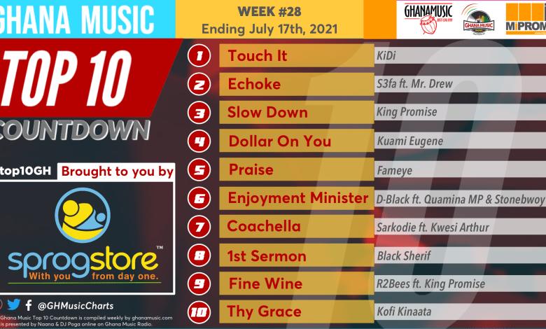 2021 Week 28: Ghana Music Top 10 Countdown