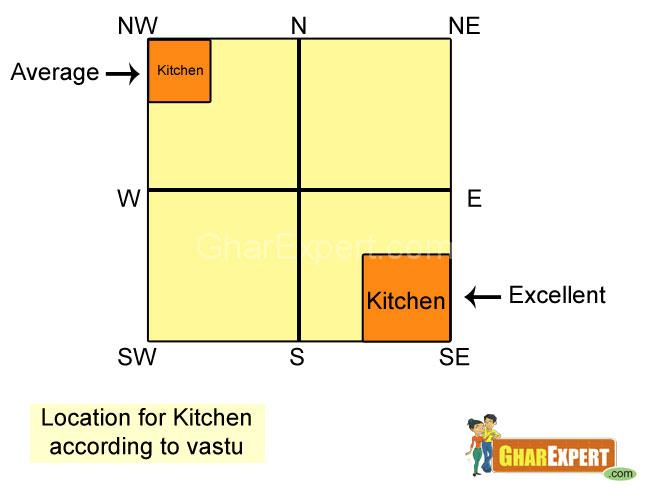 according to vastu colors for bedroom feng shui bathroom colors 20214