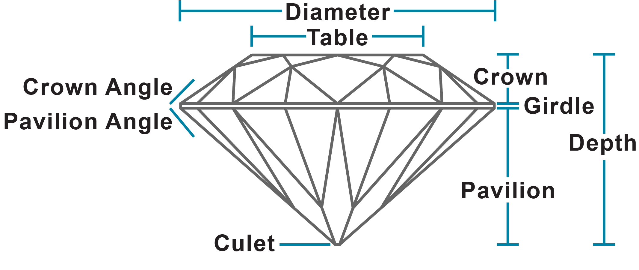 Diamond Glossary