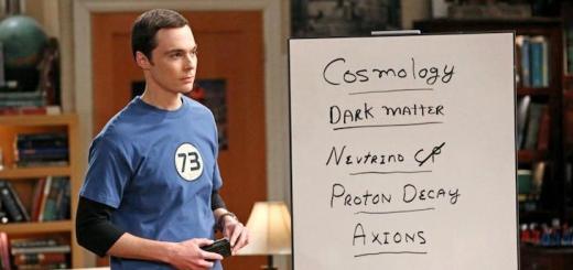 teorema sheldon