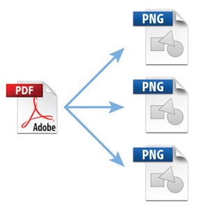One pdf to multiple png files