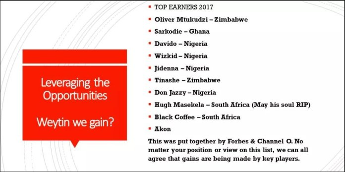 List of top 10 Music earners in Africa by Bola Ray at AFRIMA Business Summit