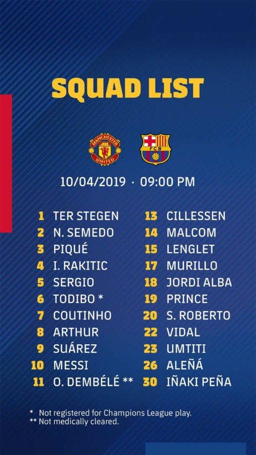 , KP Boateng, Messi and Suarez named in Barcelona squad to face Manchester United in the UCL