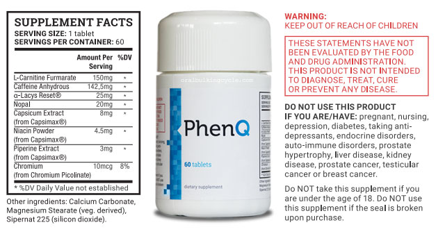 Phenq ingredients and dosage