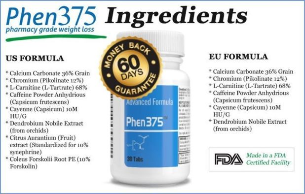 Phen375 facts and dosage