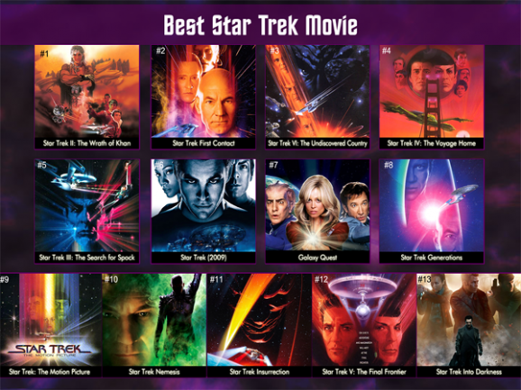 Image result for star trek fan films