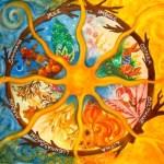 Il Calendario Celtico