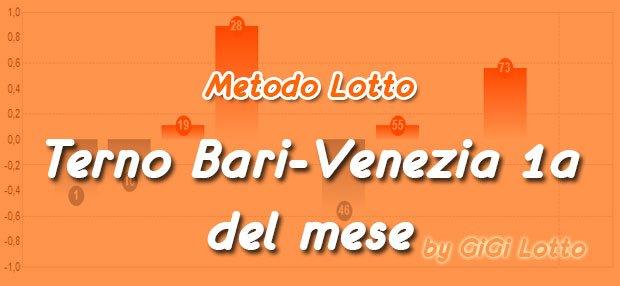 Terno Bari-Venezia 1a del mese